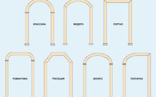 Как своими руками сделать арки из гипсокартона в большой прихожей и кухне